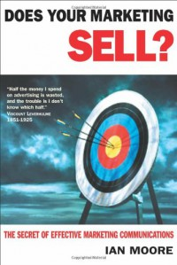 does-your-marketing-sell-the-secret-of-effective-marketing-communications