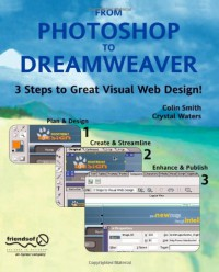 from-photoshop-to-dreamweaver